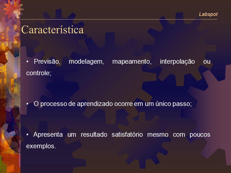 Característica Previsão, modelagem, mapeamento, interpolação ou controle; O processo de aprendizado ocorre em um único passo; Apresenta um resultado satisfatório mesmo com poucos exemplos.