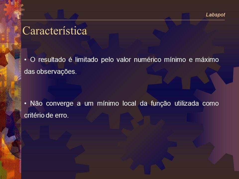 Característica O resultado é limitado pelo valor numérico mínimo e máximo das observações.