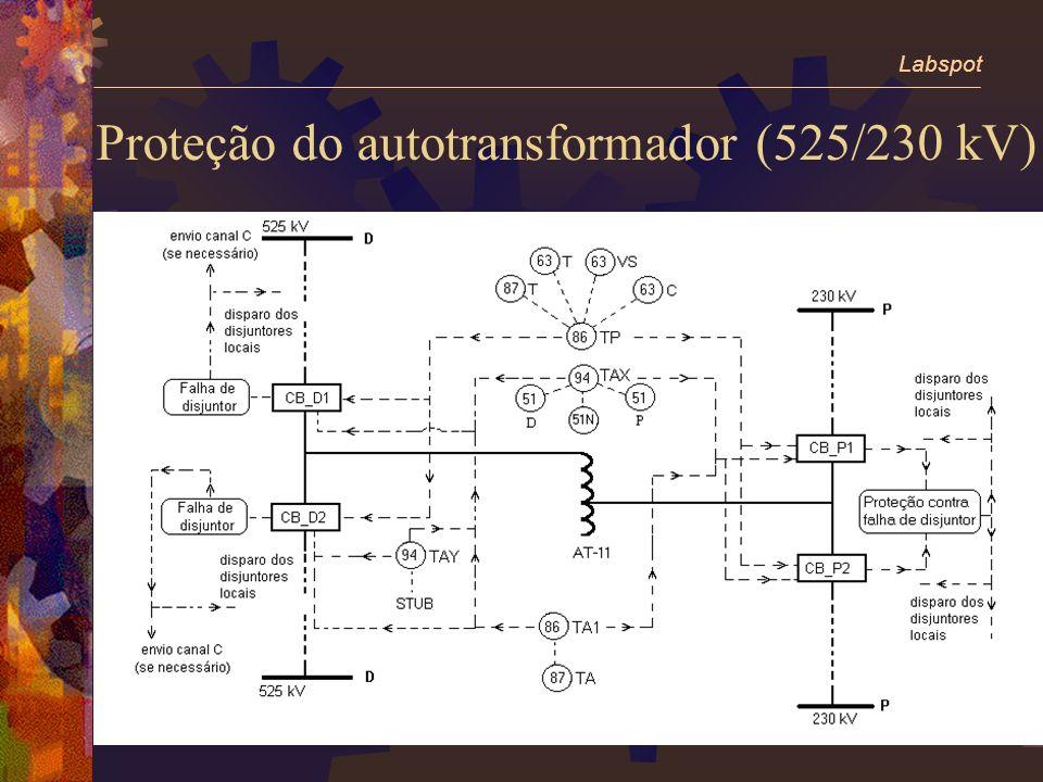 Proteção do autotransformador (525/230 kV) Labspot