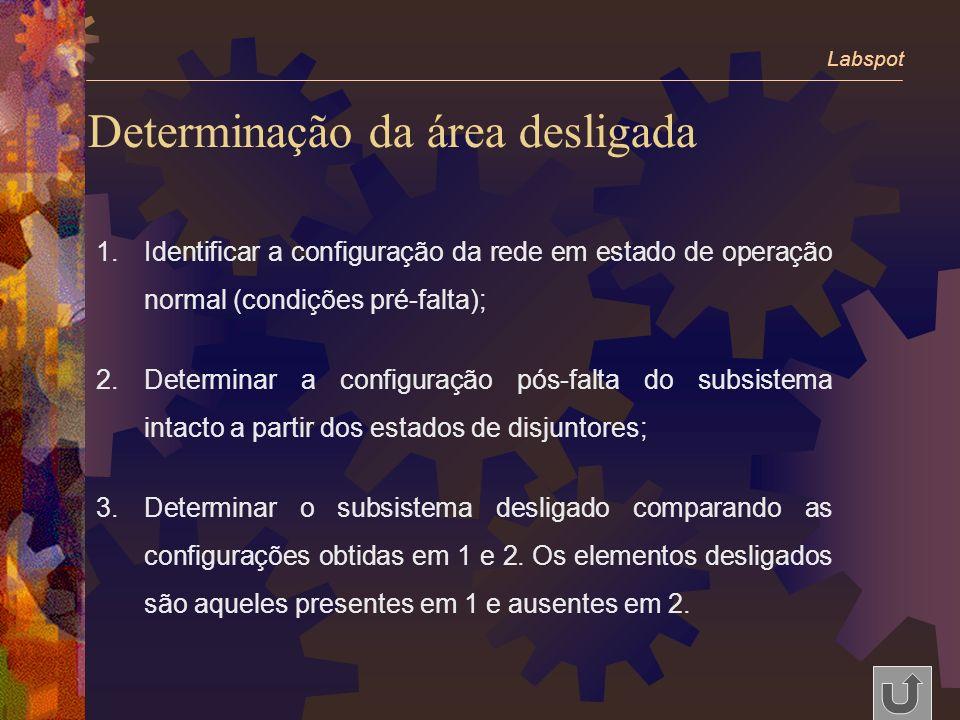Determinação da área desligada 1.Identificar a configuração da rede em estado de operação normal (condições pré-falta); 2.Determinar a configuração pós-falta do subsistema intacto a partir dos estados de disjuntores; 3.Determinar o subsistema desligado comparando as configurações obtidas em 1 e 2.