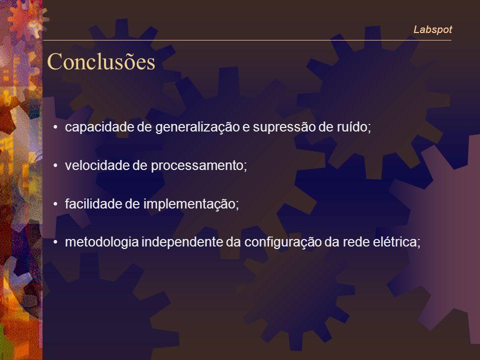 Conclusões capacidade de generalização e supressão de ruído; velocidade de processamento; facilidade de implementação; metodologia independente da configuração da rede elétrica; Labspot