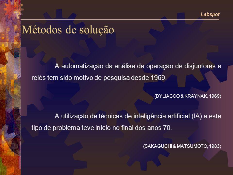 Métodos de solução A automatização da análise da operação de disjuntores e relés tem sido motivo de pesquisa desde 1969.