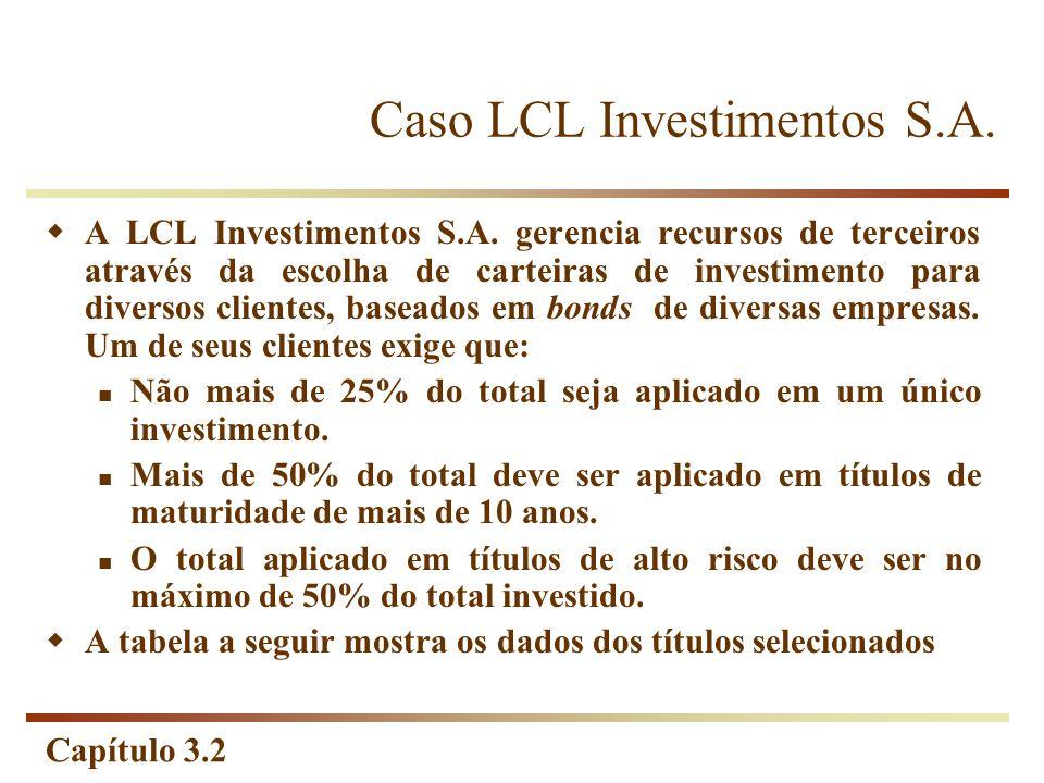 Capítulo 3.2 Caso LCL Investimentos S.A. A LCL Investimentos S.A. gerencia recursos de terceiros através da escolha de carteiras de investimento para