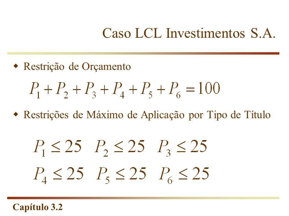 Capítulo 3.2 Caso LCL Investimentos S.A. Restrição de Orçamento Restrições de Máximo de Aplicação por Tipo de Título