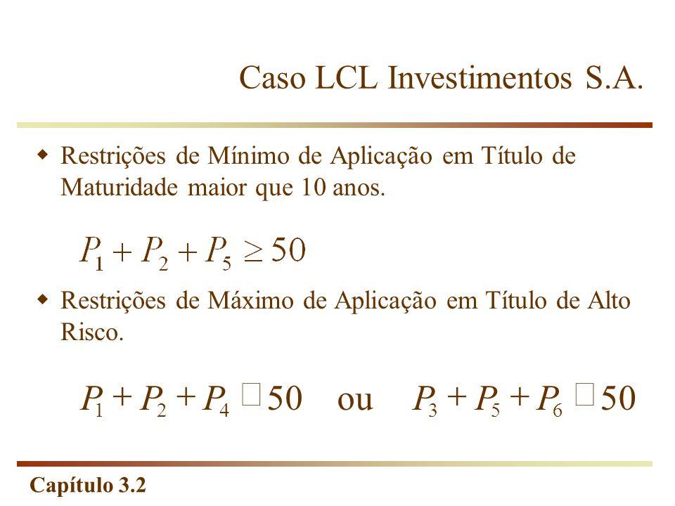 Capítulo 3.2 Restrições de Mínimo de Aplicação em Título de Maturidade maior que 10 anos. Restrições de Máximo de Aplicação em Título de Alto Risco. 5