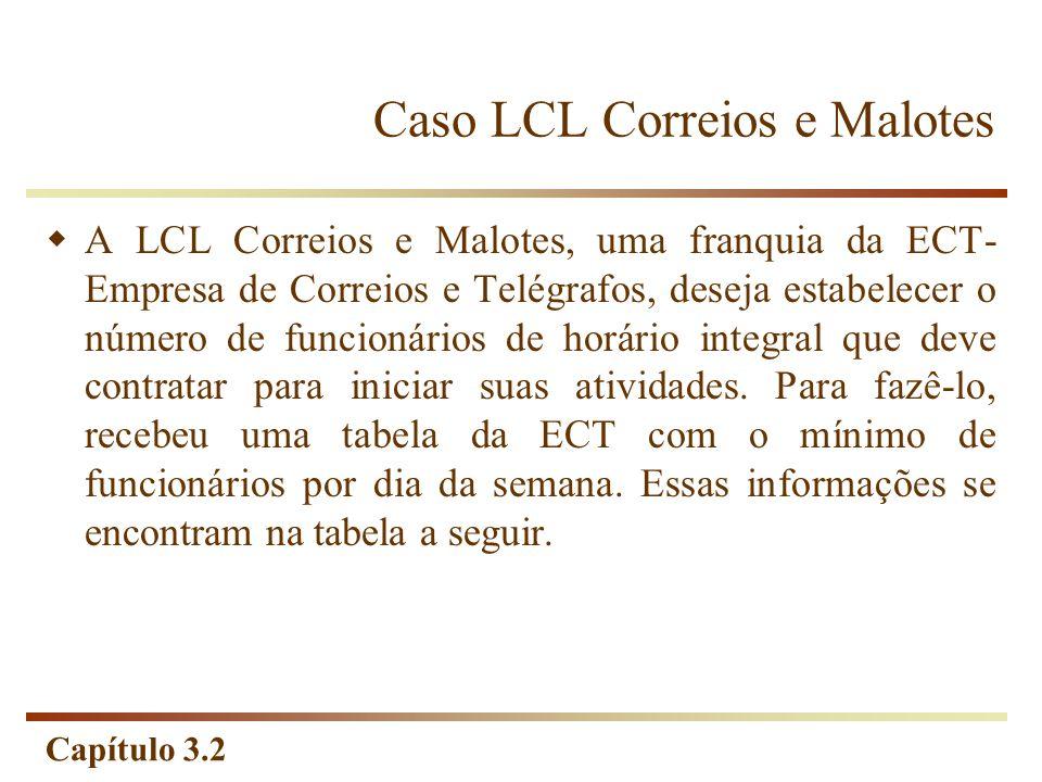 Capítulo 3.2 Caso LCL Correios e Malotes A LCL Correios e Malotes, uma franquia da ECT- Empresa de Correios e Telégrafos, deseja estabelecer o número