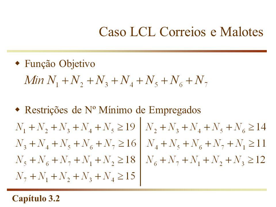 Capítulo 3.2 Função Objetivo Restrições de Nº Mínimo de Empregados Caso LCL Correios e Malotes