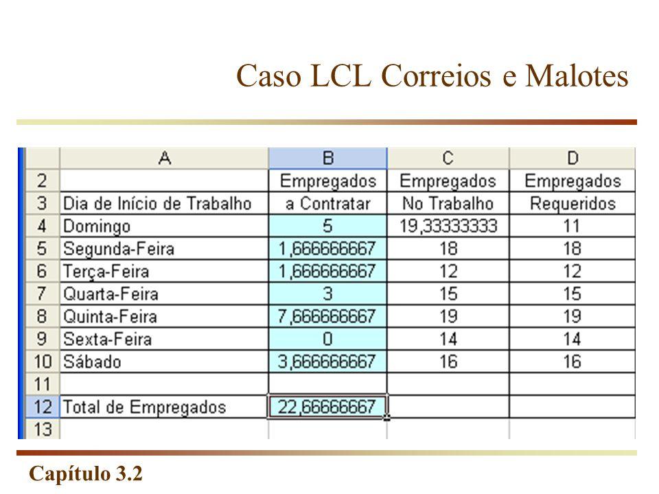 Capítulo 3.2 Caso LCL Correios e Malotes