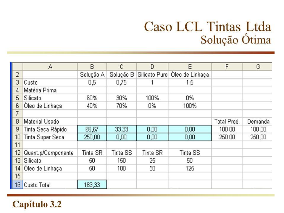 Capítulo 3.2 Caso LCL Tintas Ltda Solução Ótima