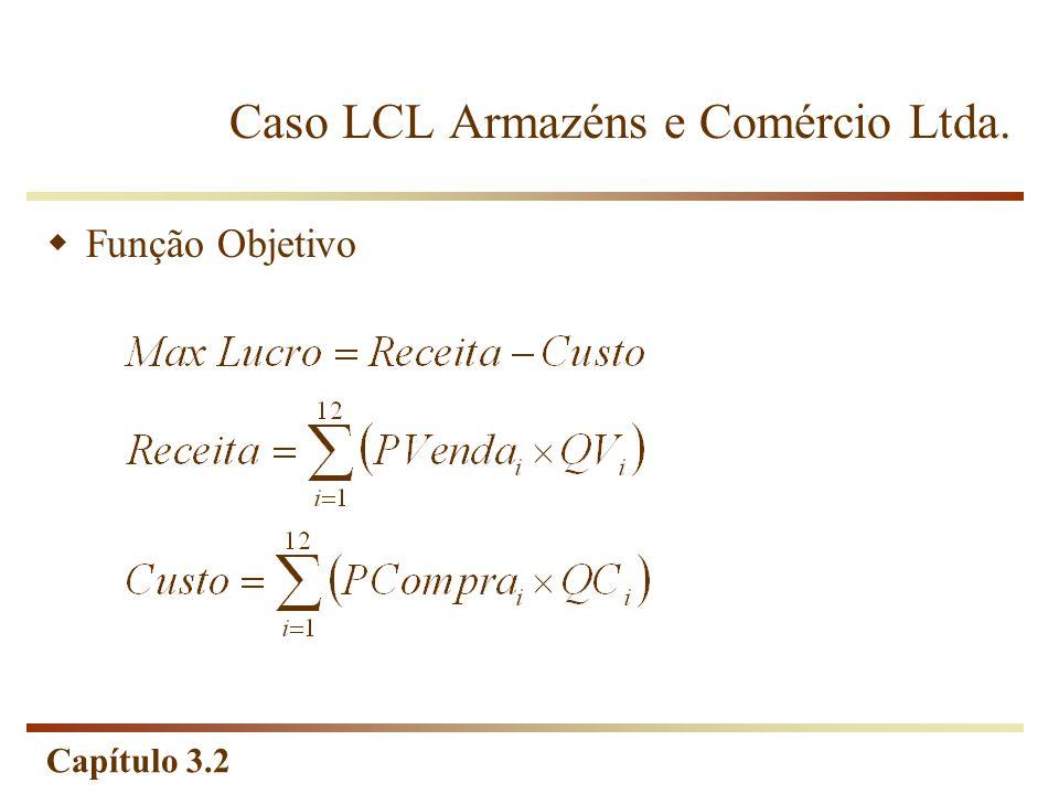 Capítulo 3.2 Função Objetivo Caso LCL Armazéns e Comércio Ltda.