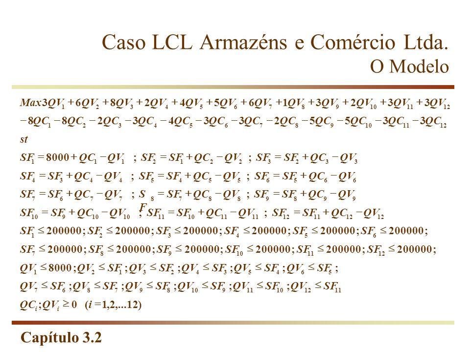 Capítulo 3.2 Caso LCL Armazéns e Comércio Ltda. O Modelo