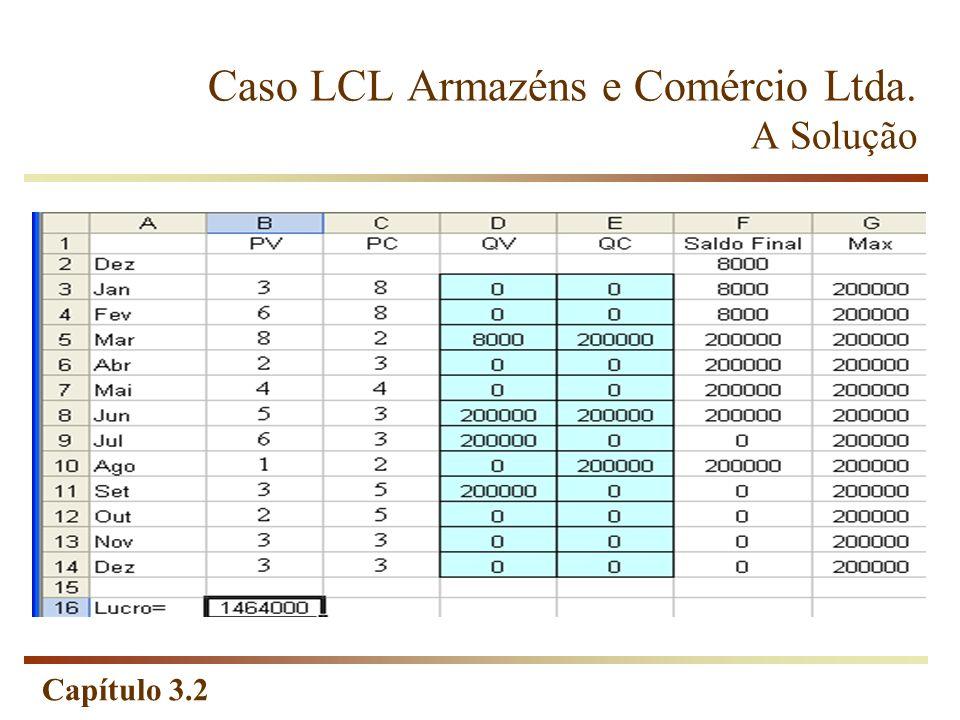 Capítulo 3.2 Caso LCL Armazéns e Comércio Ltda. A Solução