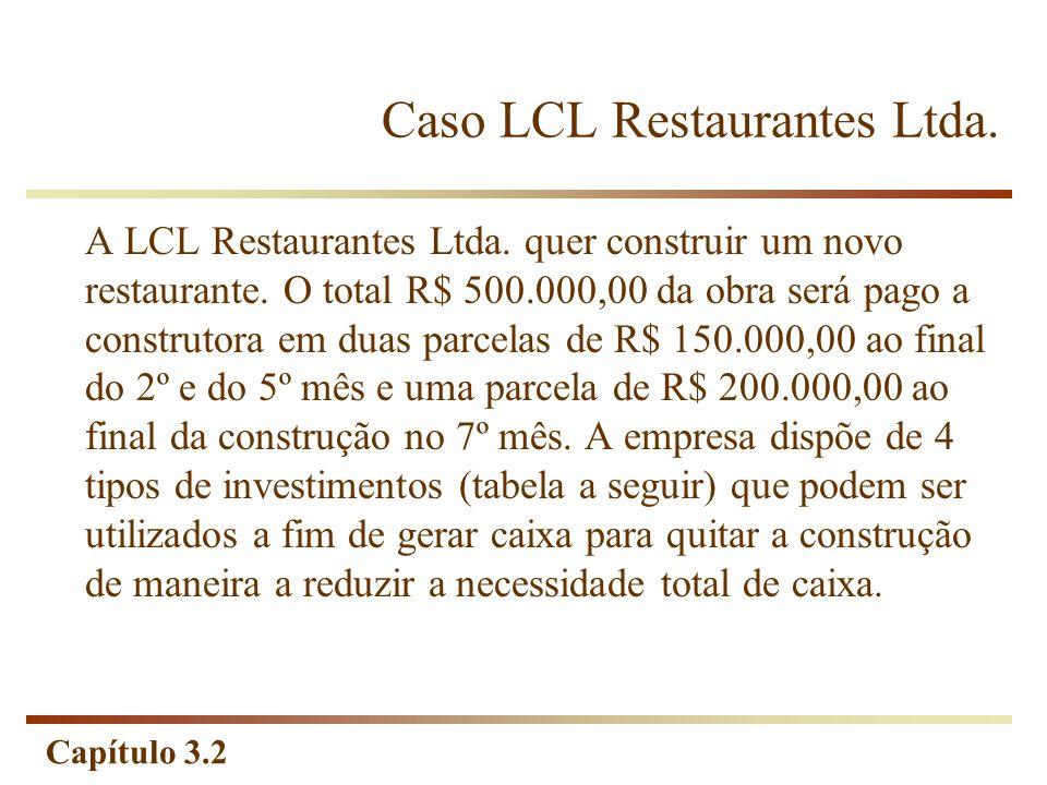 Capítulo 3.2 Caso LCL Restaurantes Ltda. A LCL Restaurantes Ltda. quer construir um novo restaurante. O total R$ 500.000,00 da obra será pago a constr