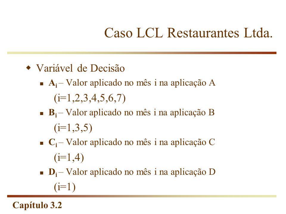 Capítulo 3.2 Caso LCL Restaurantes Ltda. Variável de Decisão A i – Valor aplicado no mês i na aplicação A (i=1,2,3,4,5,6,7) B i – Valor aplicado no mê