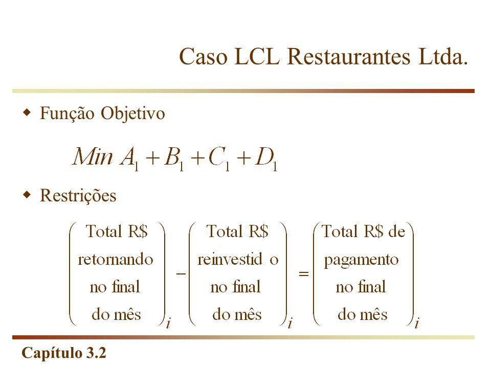 Capítulo 3.2 Caso LCL Restaurantes Ltda. Função Objetivo Restrições