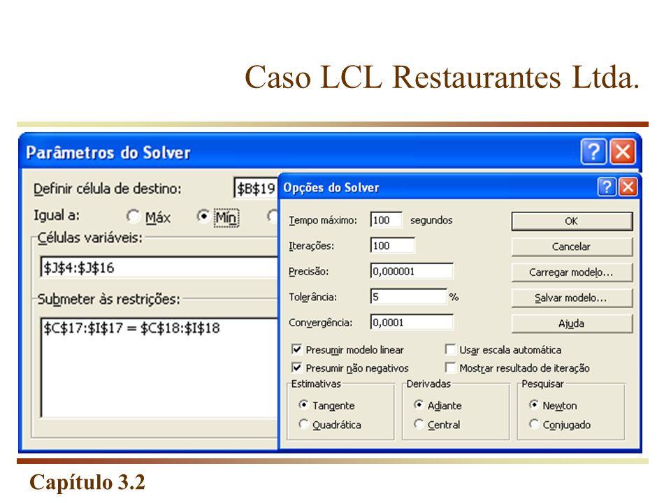 Capítulo 3.2 Caso LCL Restaurantes Ltda.