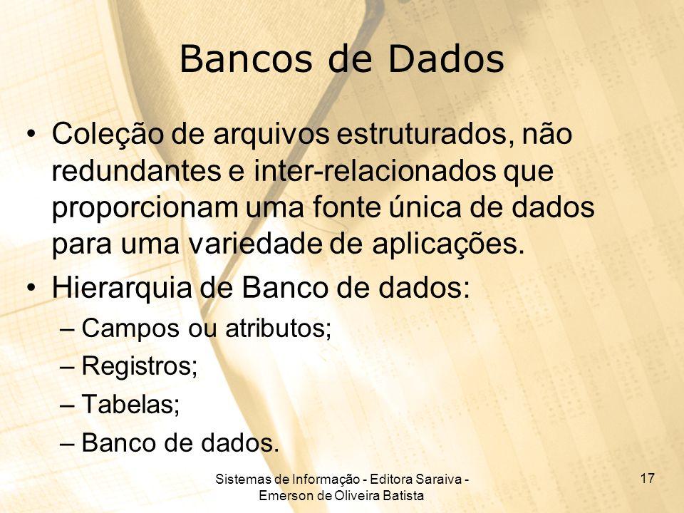 Sistemas de Informação - Editora Saraiva - Emerson de Oliveira Batista 17 Bancos de Dados Coleção de arquivos estruturados, não redundantes e inter-re