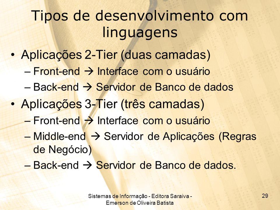Sistemas de Informação - Editora Saraiva - Emerson de Oliveira Batista 29 Tipos de desenvolvimento com linguagens Aplicações 2-Tier (duas camadas) –Fr