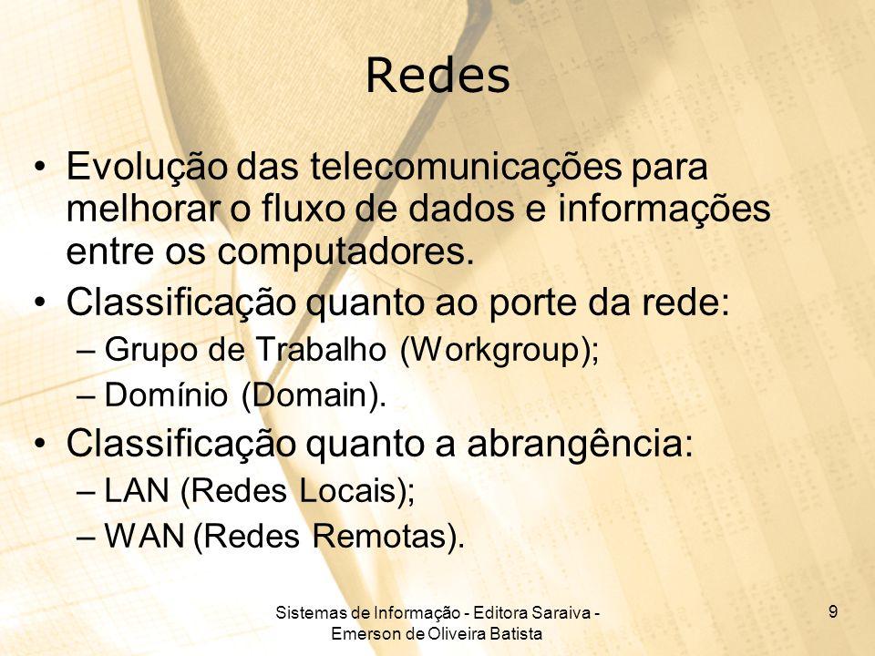 Sistemas de Informação - Editora Saraiva - Emerson de Oliveira Batista 10 Redes Topologias: arquitetura em que é montada a rede.