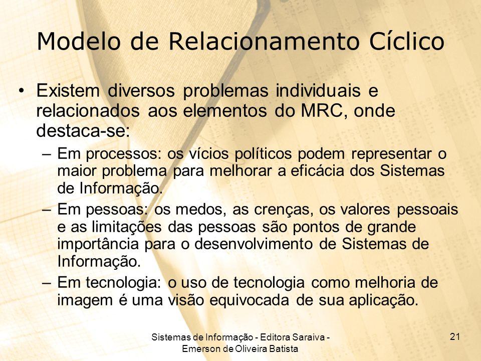 Sistemas de Informação - Editora Saraiva - Emerson de Oliveira Batista 21 Modelo de Relacionamento Cíclico Existem diversos problemas individuais e re