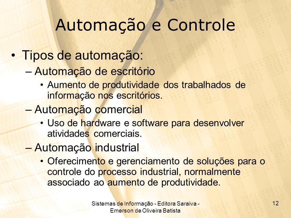 Sistemas de Informação - Editora Saraiva - Emerson de Oliveira Batista 12 Automação e Controle Tipos de automação: –Automação de escritório Aumento de