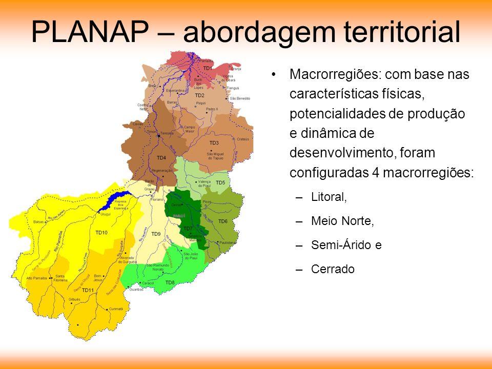 PLANAP – abordagem territorial Macrorregiões: com base nas características físicas, potencialidades de produção e dinâmica de desenvolvimento, foram configuradas 4 macrorregiões: –Litoral, –Meio Norte, –Semi-Árido e –Cerrado