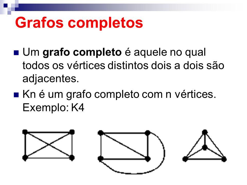 Grafos completos Um grafo completo é aquele no qual todos os vértices distintos dois a dois são adjacentes. Kn é um grafo completo com n vértices. Exe