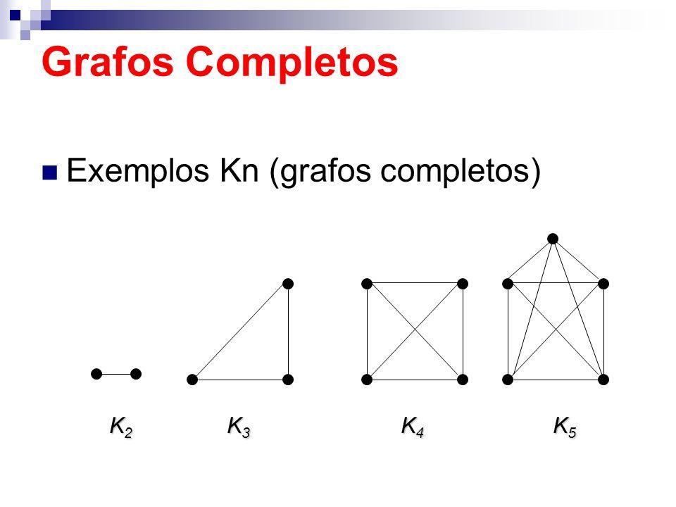 Exemplos Kn (grafos completos) K 2 K 3 K 4 K 5 Grafos Completos