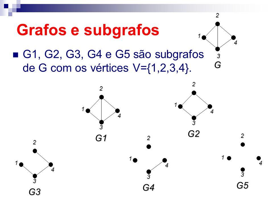 Grafos e subgrafos G1, G2, G3, G4 e G5 são subgrafos de G com os vértices V={1,2,3,4}. 1 G224 3 124 3 G 1 G124 3 1 G324 3 1 G424 3 1 G524 3