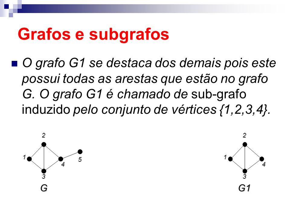 Grafos e subgrafos O grafo G1 se destaca dos demais pois este possui todas as arestas que estão no grafo G. O grafo G1 é chamado de sub-grafo induzido