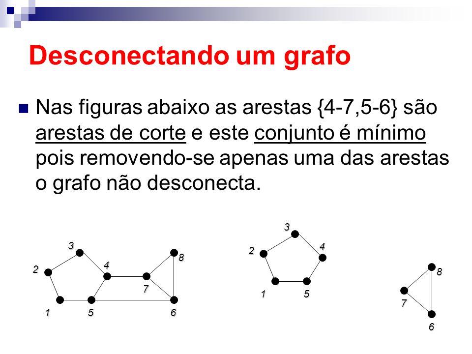 Desconectando um grafo Nas figuras abaixo as arestas {4-7,5-6} são arestas de corte e este conjunto é mínimo pois removendo-se apenas uma das arestas