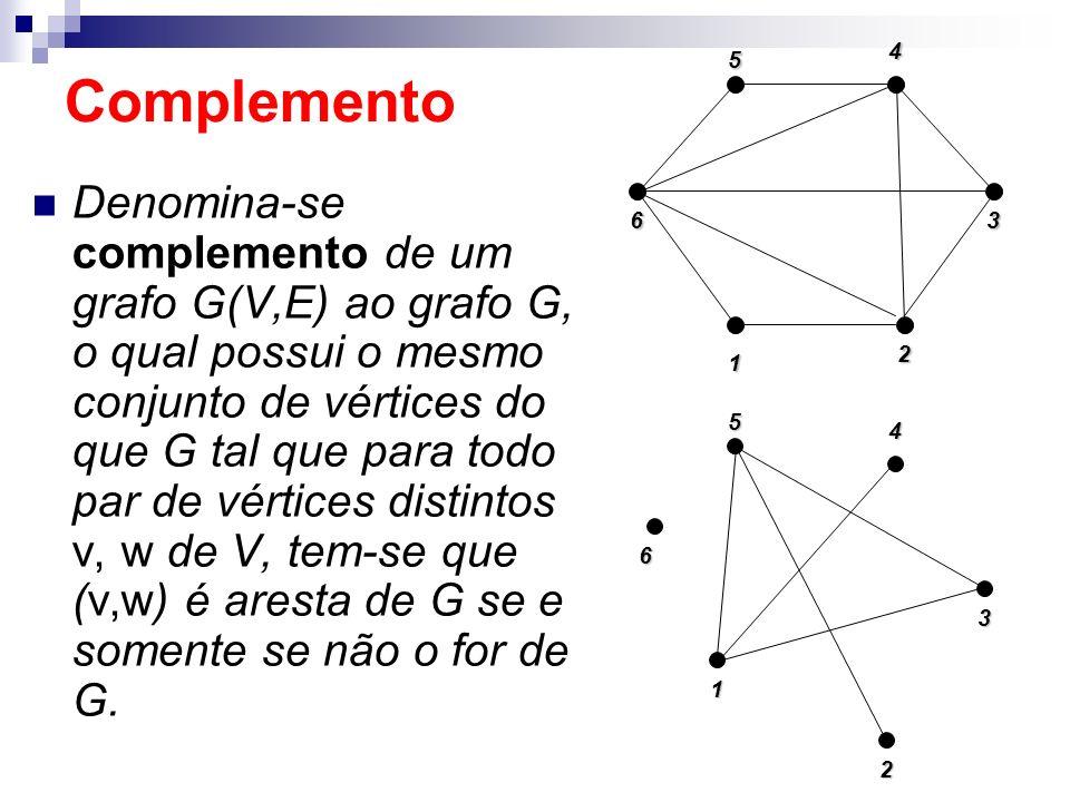 Denomina-se complemento de um grafo G(V,E) ao grafo G, o qual possui o mesmo conjunto de vértices do que G tal que para todo par de vértices distintos