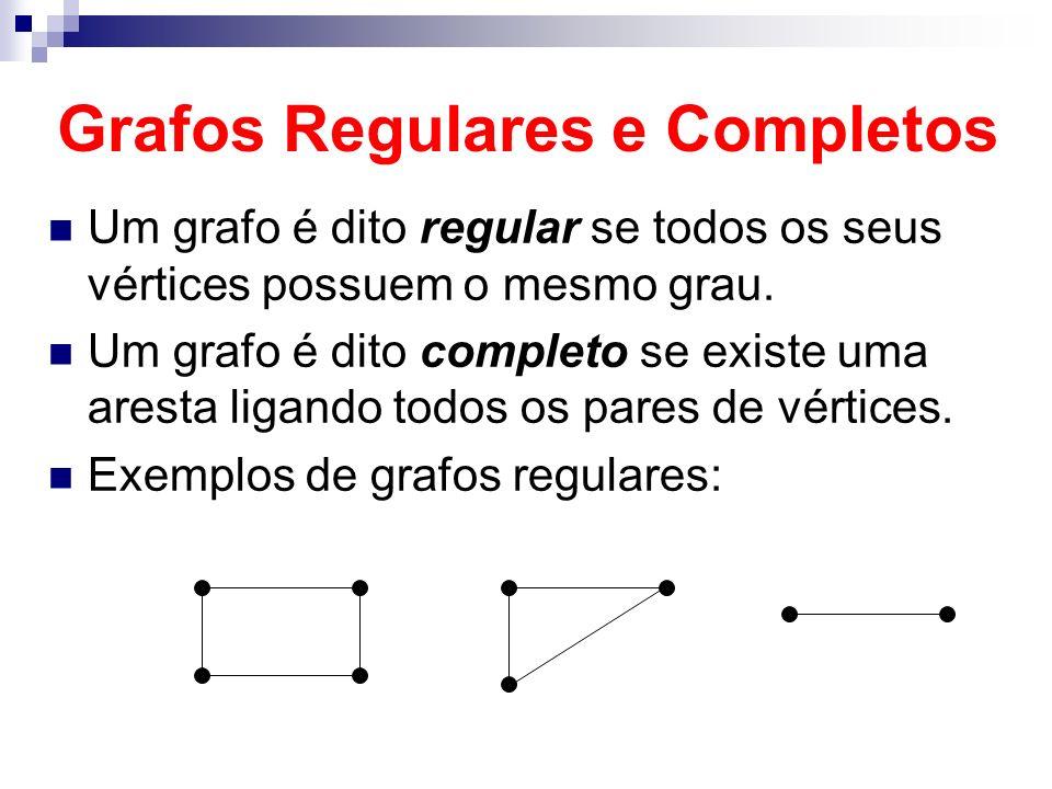 Grafos Regulares e Completos Um grafo é dito regular se todos os seus vértices possuem o mesmo grau. Um grafo é dito completo se existe uma aresta lig