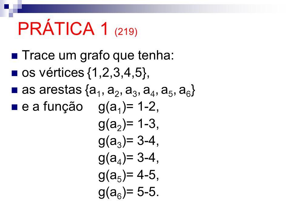 PRÁTICA 1 (219) Trace um grafo que tenha: os vértices {1,2,3,4,5}, as arestas {a 1, a 2, a 3, a 4, a 5, a 6 } e a função g(a 1 )= 1-2, g(a 2 )= 1-3, g