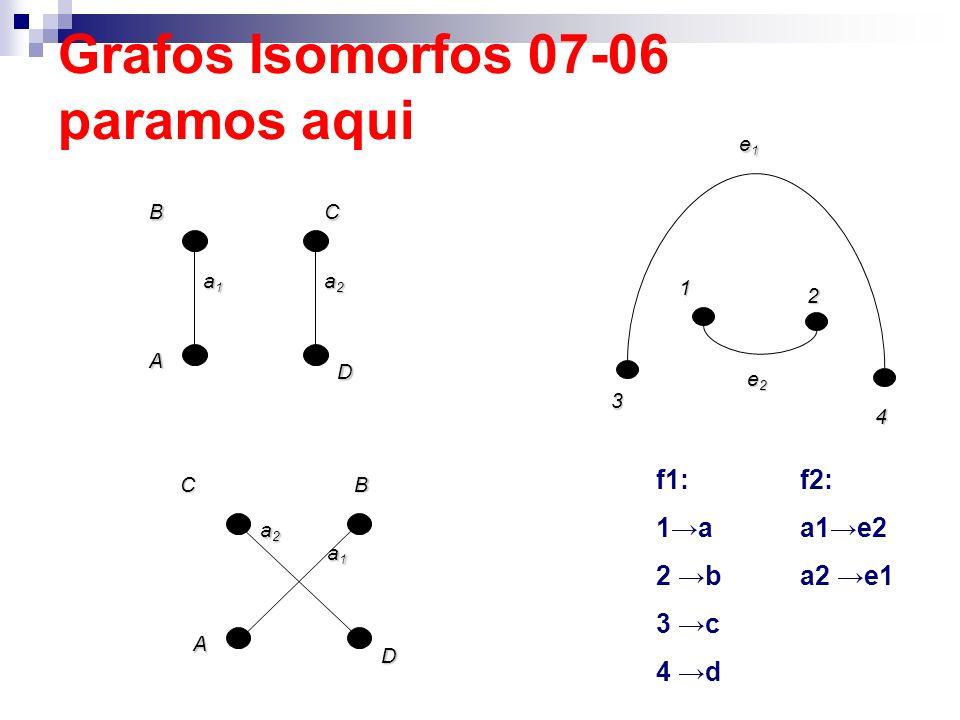 Grafos Isomorfos 07-06 paramos aquiBA DC a1a1a1a1 a2a2a2a2 BA DC a2a2a2a2 a1a1a1a1 2 3 4 1 e1e1e1e1 e2e2e2e2 f1: 1a 2 b 3 c 4 d f2: a1e2 a2 e1