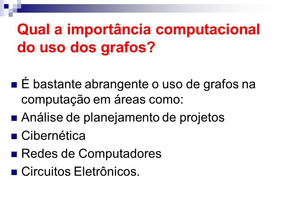 Qual a importância computacional do uso dos grafos? É bastante abrangente o uso de grafos na computação em áreas como: Análise de planejamento de proj