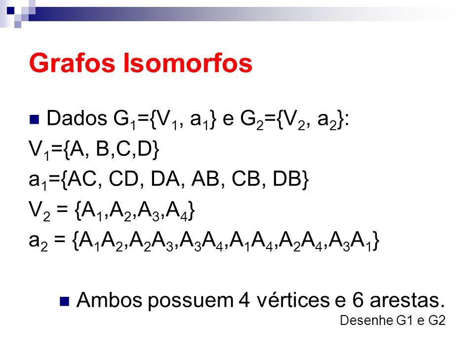 Grafos Isomorfos Dados G 1 ={V 1, a 1 } e G 2 ={V 2, a 2 }: V 1 ={A, B,C,D} a 1 ={AC, CD, DA, AB, CB, DB} V 2 = {A 1,A 2,A 3,A 4 } a 2 = {A 1 A 2,A 2