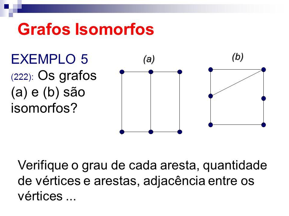 Grafos Isomorfos (a) (b) EXEMPLO 5 (222): Os grafos (a) e (b) são isomorfos? Verifique o grau de cada aresta, quantidade de vértices e arestas, adjacê