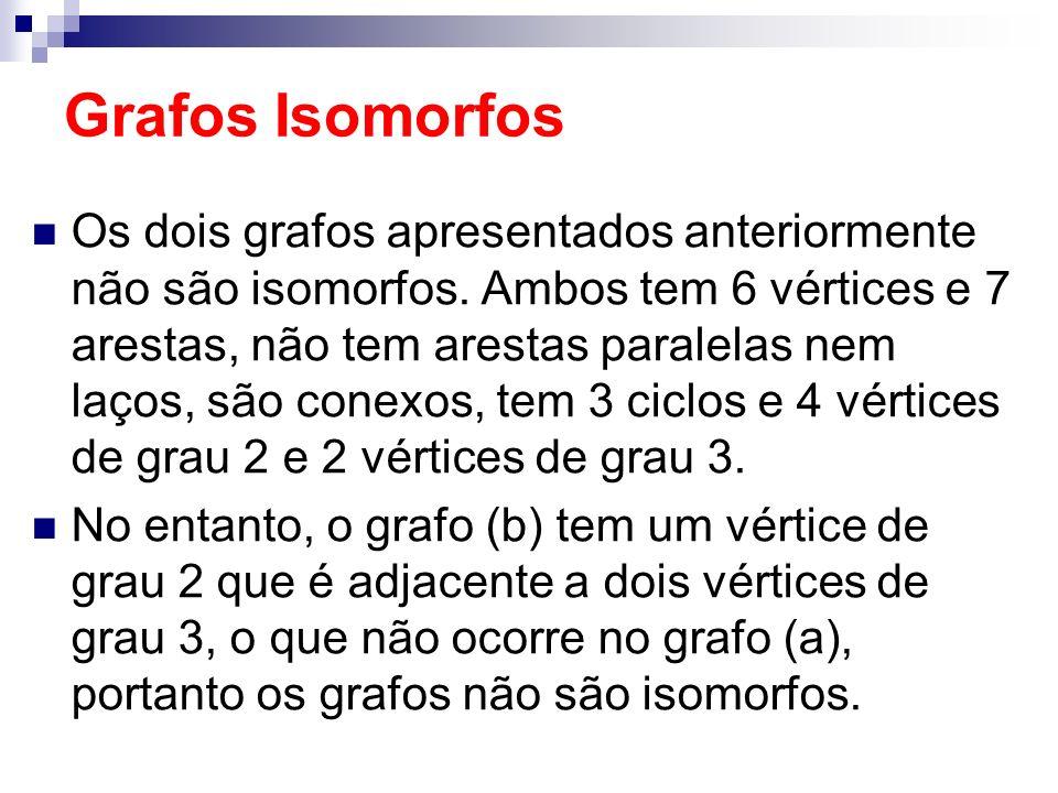 Grafos Isomorfos Os dois grafos apresentados anteriormente não são isomorfos. Ambos tem 6 vértices e 7 arestas, não tem arestas paralelas nem laços, s
