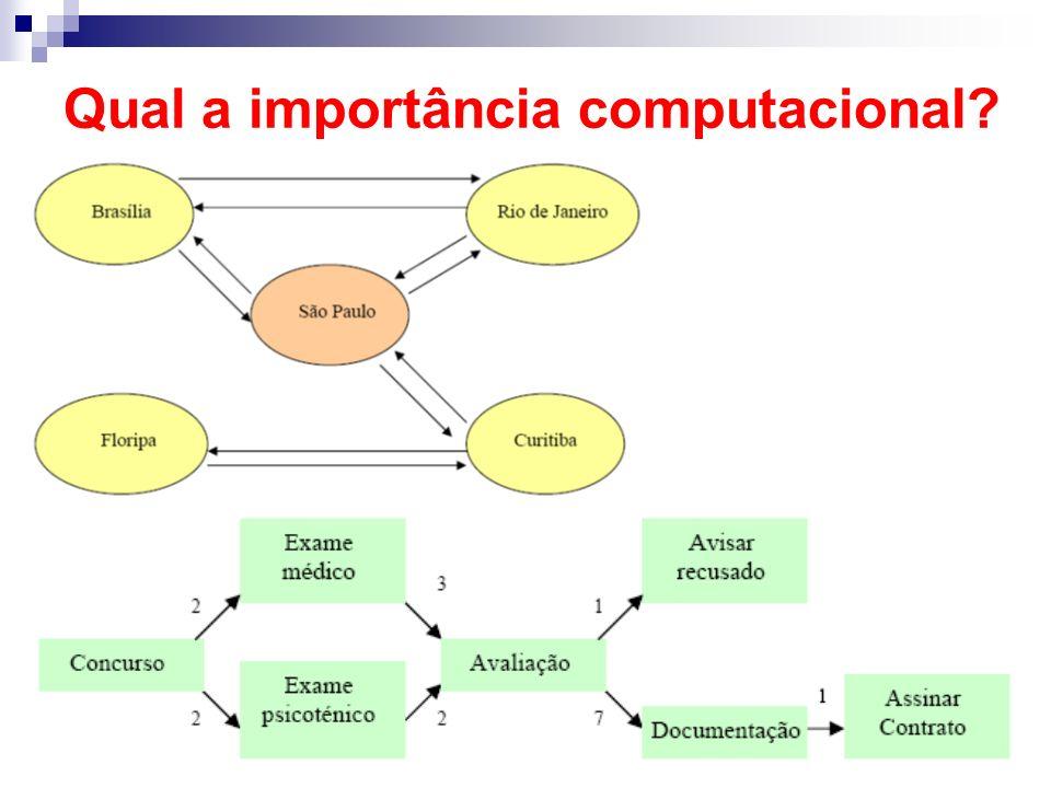 Qual a importância computacional?