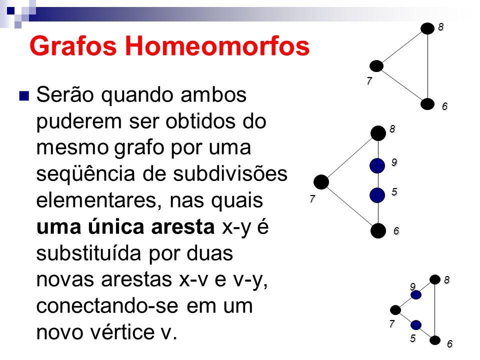 Grafos Homeomorfos Serão quando ambos puderem ser obtidos do mesmo grafo por uma seqüência de subdivisões elementares, nas quais uma única aresta x-y