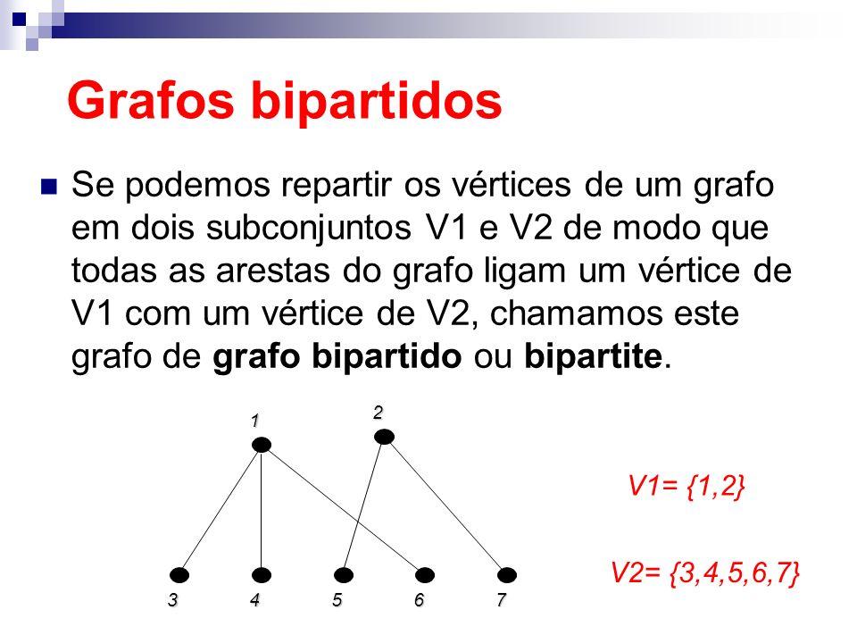 Grafos bipartidos Se podemos repartir os vértices de um grafo em dois subconjuntos V1 e V2 de modo que todas as arestas do grafo ligam um vértice de V