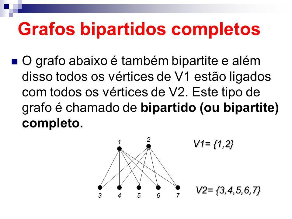 Grafos bipartidos completos O grafo abaixo é também bipartite e além disso todos os vértices de V1 estão ligados com todos os vértices de V2. Este tip