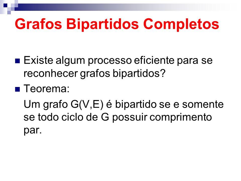 Grafos Bipartidos Completos Existe algum processo eficiente para se reconhecer grafos bipartidos? Teorema: Um grafo G(V,E) é bipartido se e somente se