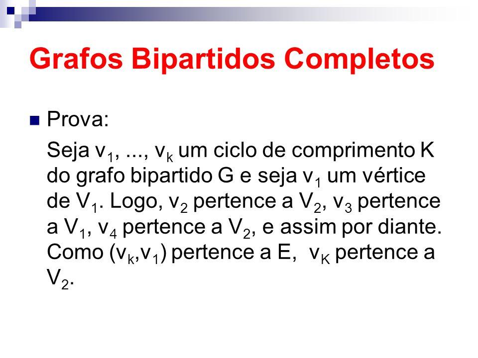 Grafos Bipartidos Completos Prova: Seja v 1,..., v k um ciclo de comprimento K do grafo bipartido G e seja v 1 um vértice de V 1. Logo, v 2 pertence a