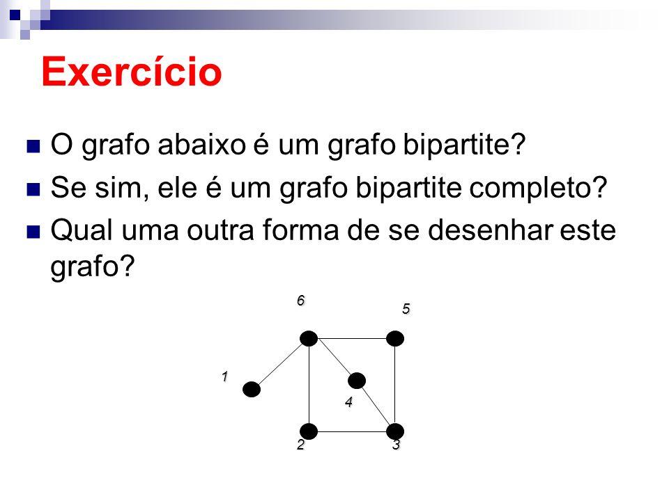 Exercício O grafo abaixo é um grafo bipartite? Se sim, ele é um grafo bipartite completo? Qual uma outra forma de se desenhar este grafo? 1632 4 5