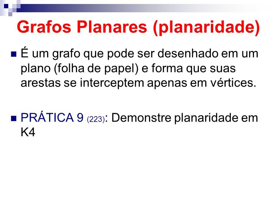Grafos Planares (planaridade) É um grafo que pode ser desenhado em um plano (folha de papel) e forma que suas arestas se interceptem apenas em vértice