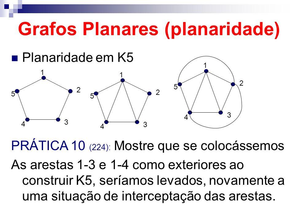 Grafos Planares (planaridade) Planaridade em K5 5 4 3 2 1 5 4 3 2 1 5 4 3 2 1 PRÁTICA 10 (224): Mostre que se colocássemos As arestas 1-3 e 1-4 como e