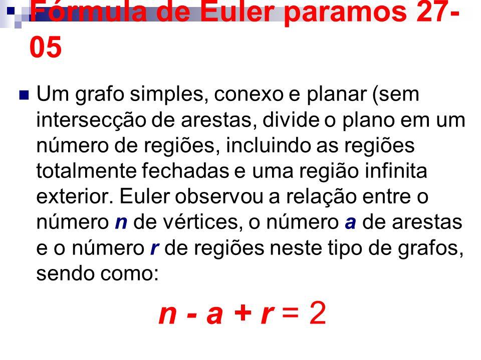 Fórmula de Euler paramos 27- 05 Um grafo simples, conexo e planar (sem intersecção de arestas, divide o plano em um número de regiões, incluindo as re