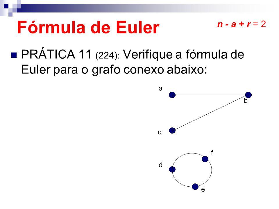 Fórmula de Euler PRÁTICA 11 (224): Verifique a fórmula de Euler para o grafo conexo abaixo: d e f c a b n - a + r = 2